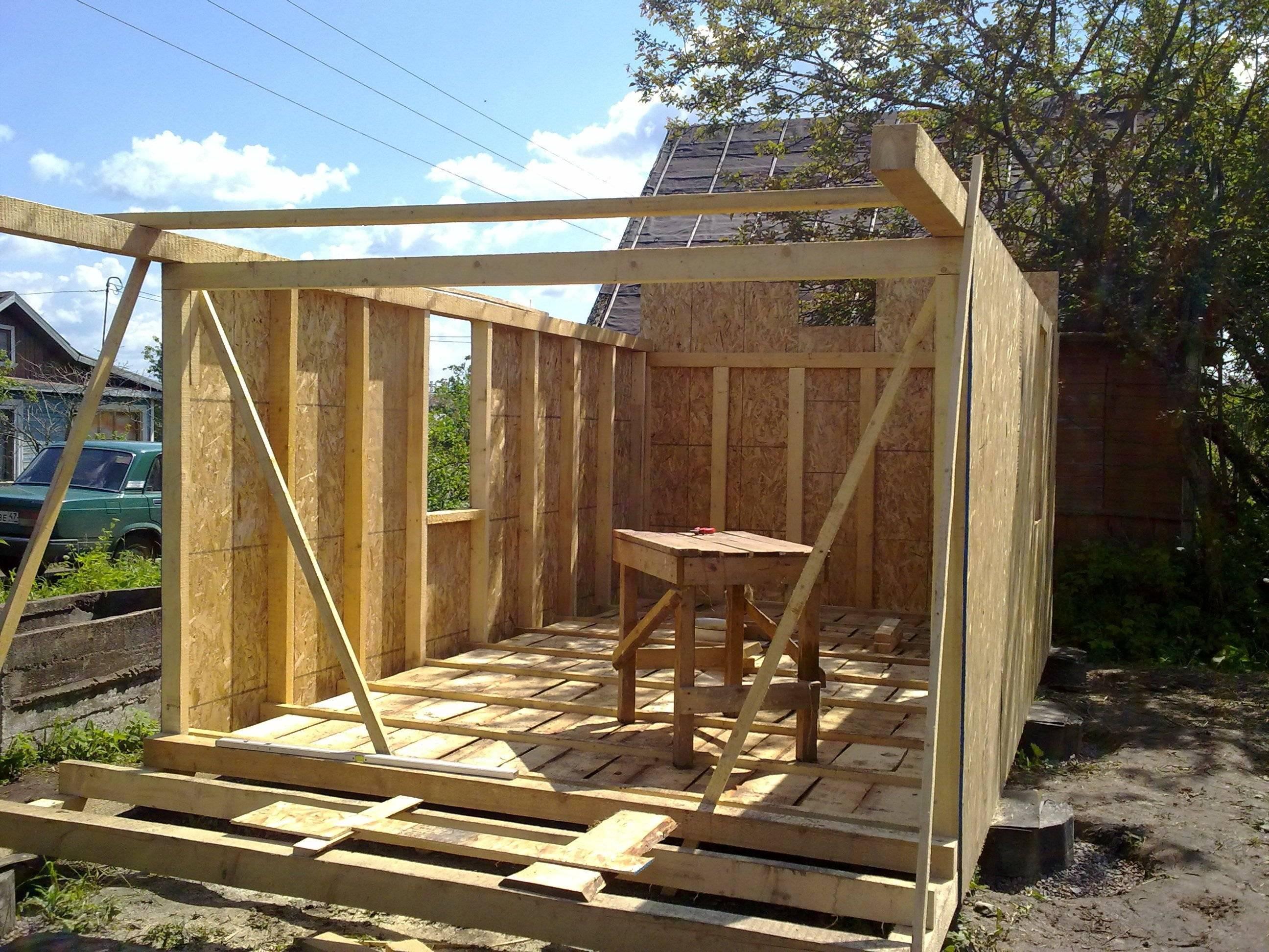 Сарай своими руками: примеры проектов хозпостроек, обзор материалов для постройки и рекомендации по строительству