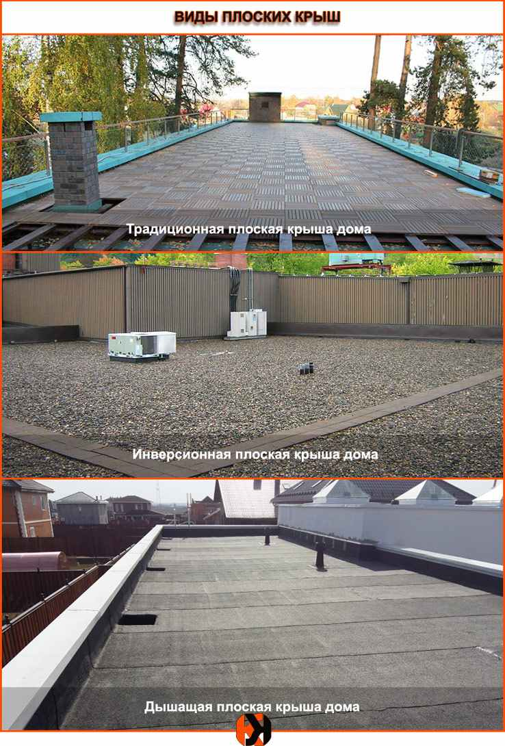 Как сделать крышу дома своими руками – пошаговое руководство, инструкция по монтажу