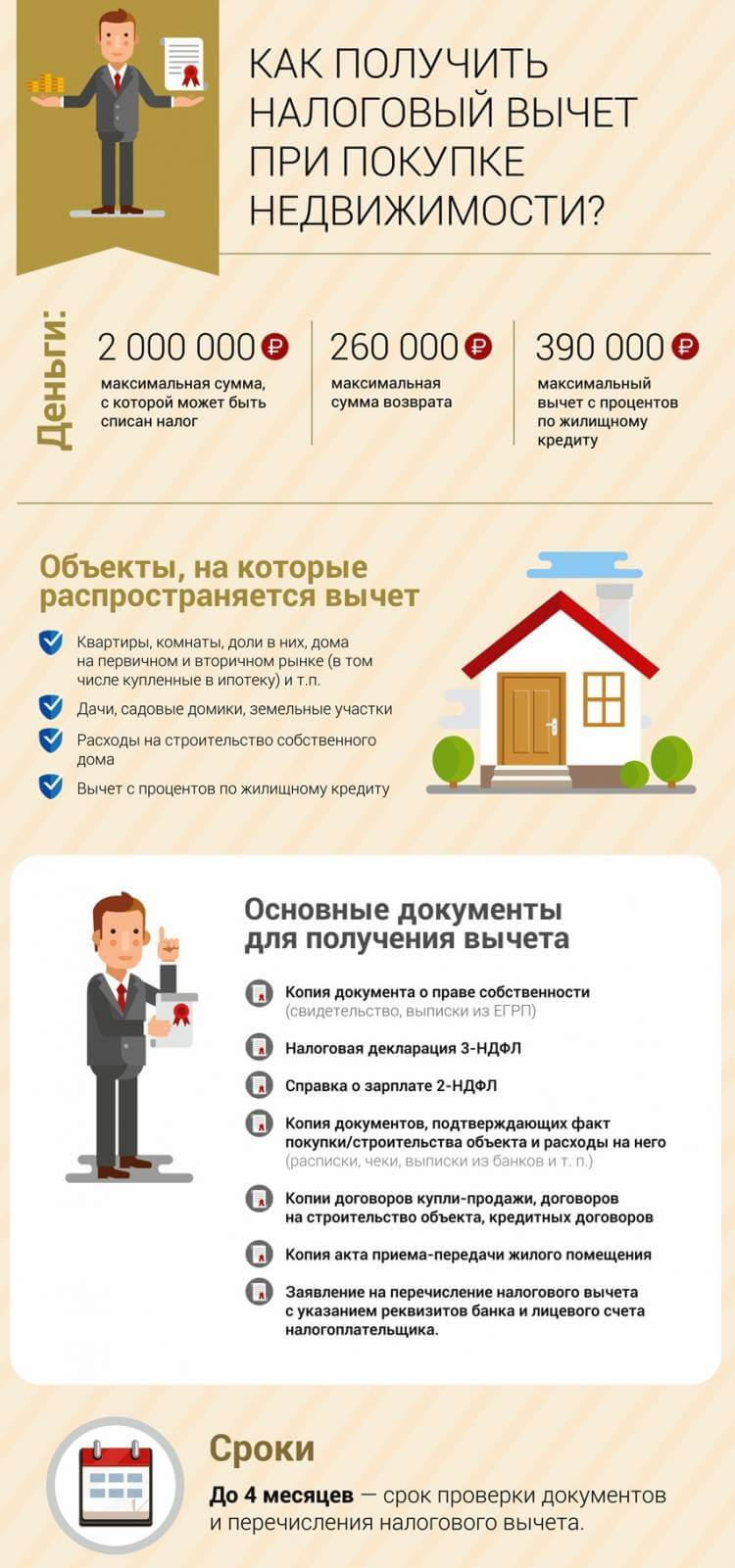 12 секретов - как проверить юридическую чистоту квартиры перед покупкой