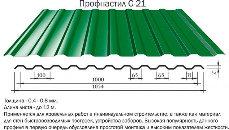Профнастил с20 - цена, технические характеристики и применение