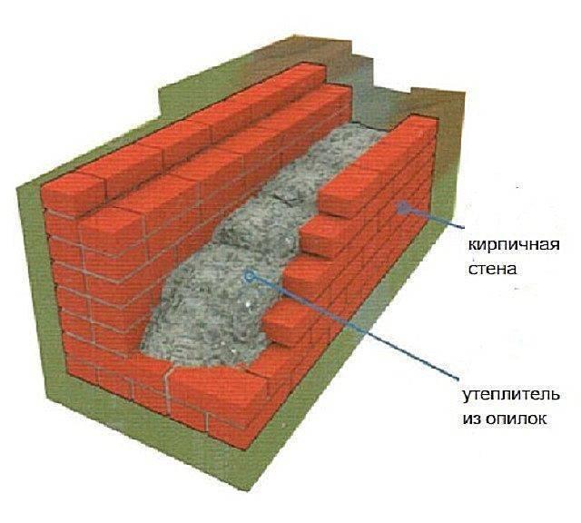 Стоит ли заниматься утеплением стен опилками?