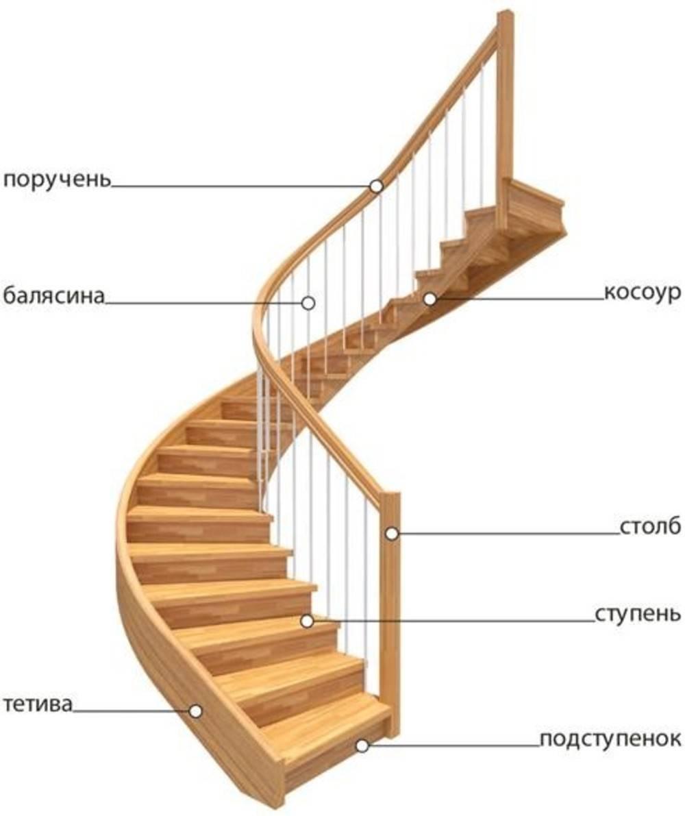 Деревянные перила (51 фото): варианты для лестницы из дерева, установка лестничных ограждений в частном доме своими руками
