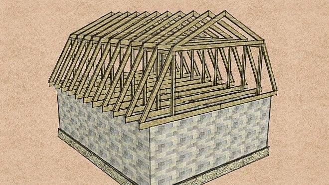 Мансардная крыша: 100 фото видов двускатных крыш и особенности их устройства