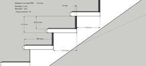 Металлическая винтовая лестница своими руками - чертежи, расчет и этапы монтажа