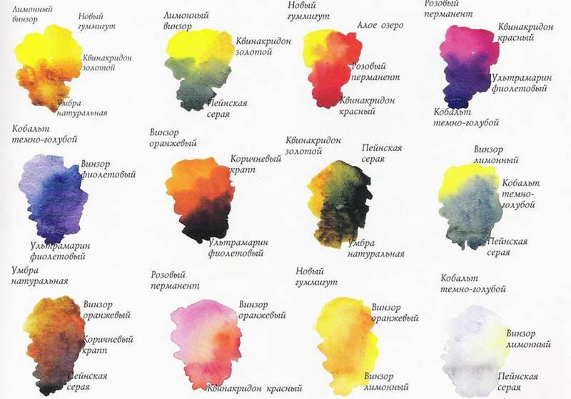 Смешивание красок для волос какие цвета получаются