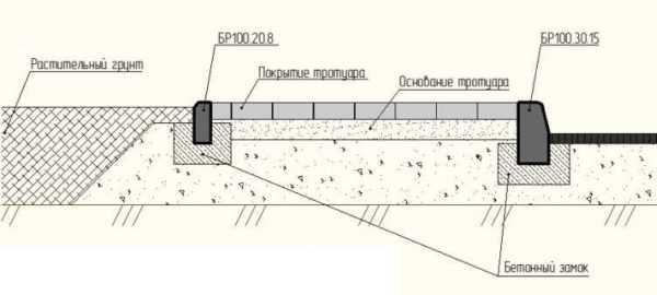 Размеры бордюров по госту и типовые, инструкция по установке