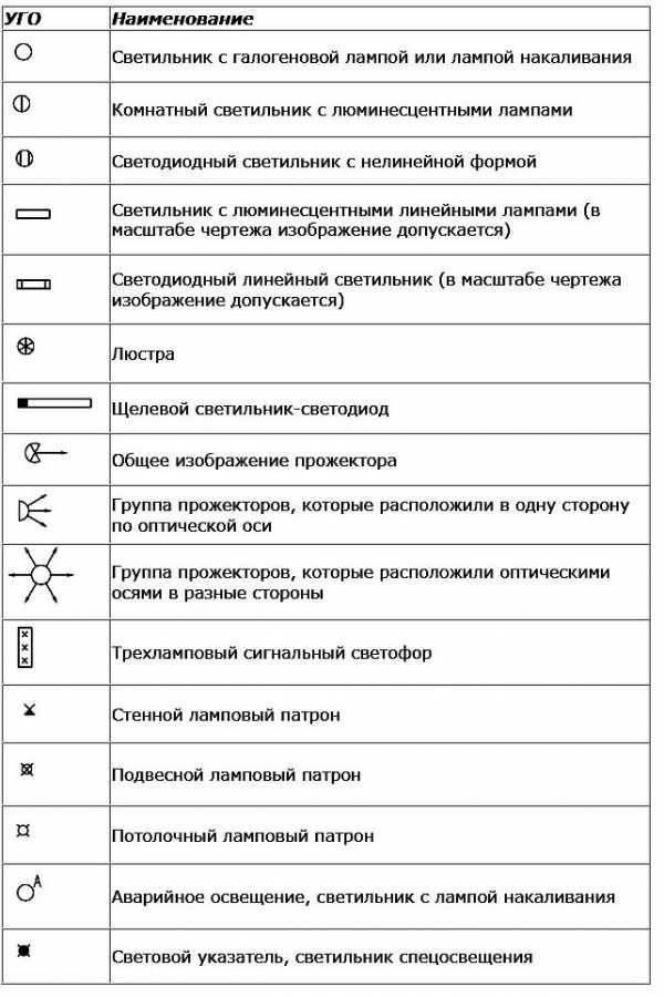 Размеры элементов электрических схем гост - tokzamer.ru