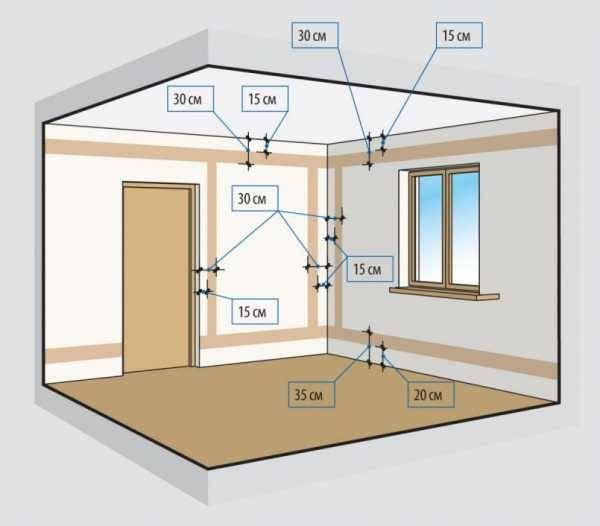 Высота розеток: оптимальная высота и нормативы установки. 115 фото и описание стандартов