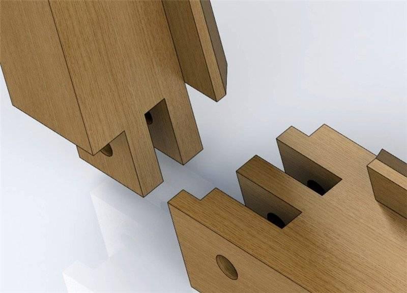 Шведская технология утепления деревянных окон своими руками.