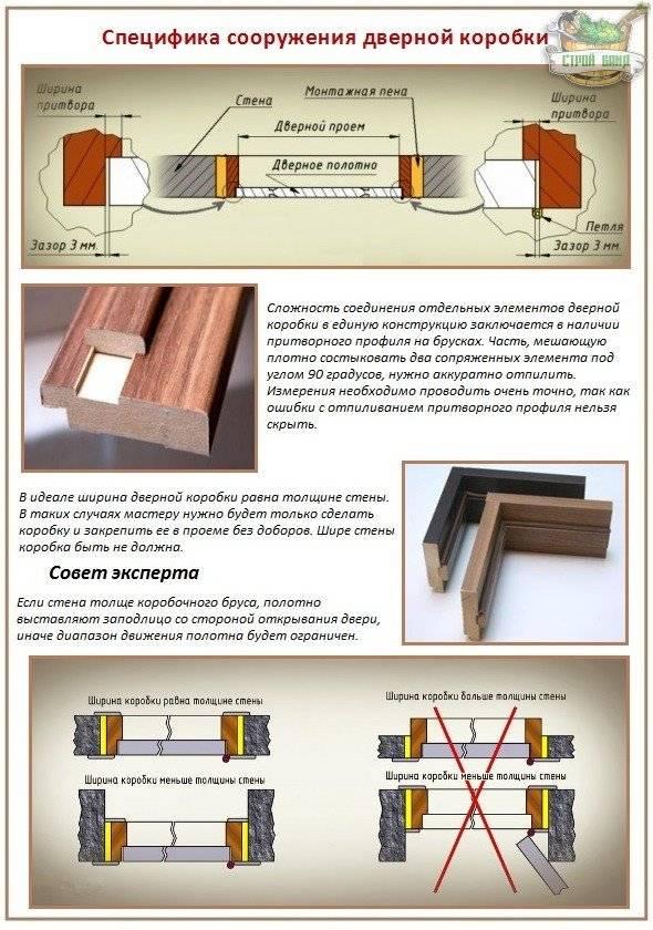 Сборка дверной коробки межкомнатной двери — пошаговая инструкция