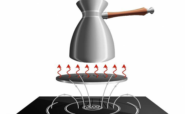 Чем индукционная плита отличается от керамической: какая лучше, полезные рекомендации по выбору