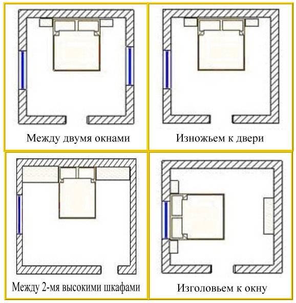 Как правильно поставить кровать в спальне (62 фото): стоит ли располагать у окна, как грамотно расположить по фэншую относительно двери, куда нельзя ставить