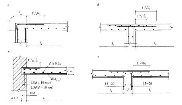 Гост р 56731-2015 анкеры механические для крепления в бетоне. методы испытаний
