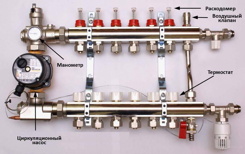 Сервопривод для коллектора теплого водяного пола: схема подключения, виды, принцип работы