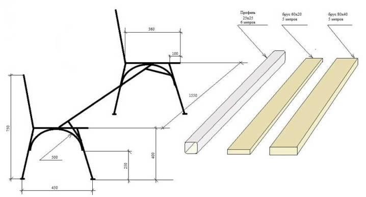 Как сделать лавочку своими руками: пошаговая инструкция изготовления скамейки