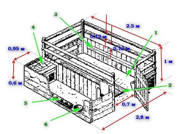Свинарник: строительство своими руками — технологии, правила, расчет поголовья. | cельхозпортал