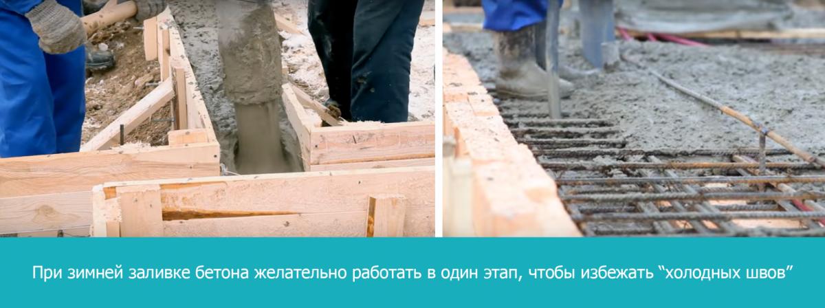 Технология прогрева бетона в зимних условиях