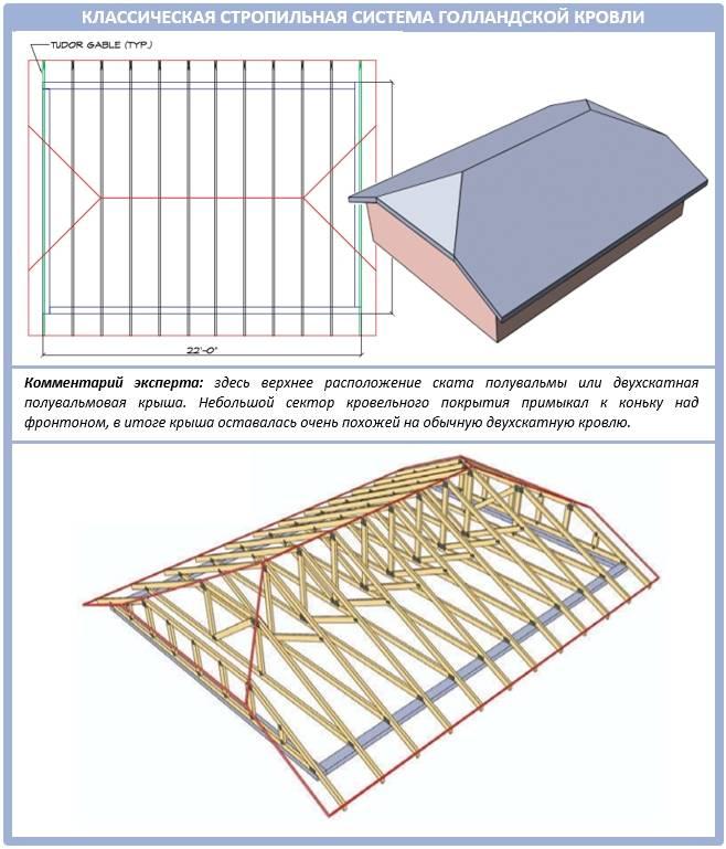 Стропильная система полувальмовой крыши: схема, устройство, монтаж