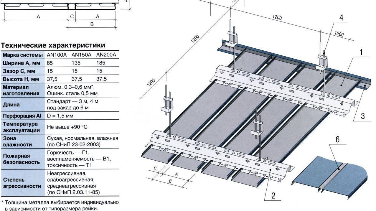 Как крепить реечный потолок - детальная инструкция, как при необходимости снять конструкцию, смотрите фотографии +видео