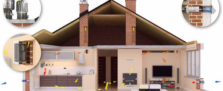 Приточная вентиляция своими руками: особенности и достоинства, факторы конструирования, инструкция по монтажу