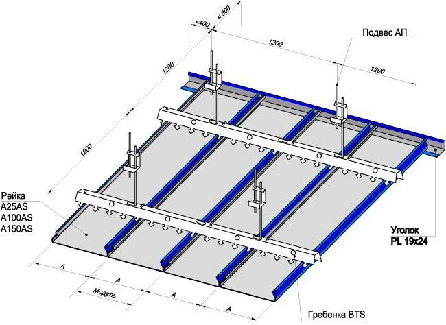 Как сделать расчет реечного потолка, подобрать размеры панелей и реек, продумать расход материалов, ширину и длину конструкции, фото +видео примеры
