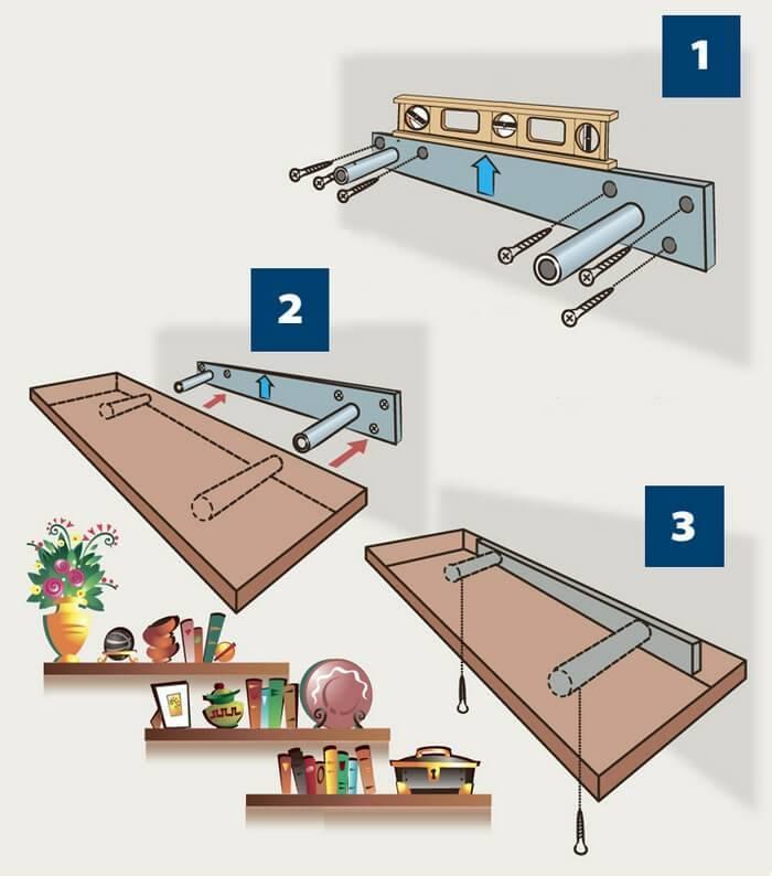 Потайные и видимые крепления для полок, как правильно повесить их на стену