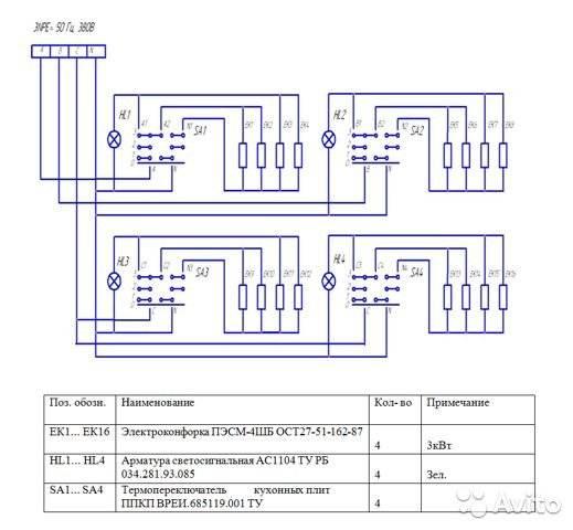 Подключение варочной панели: схемы и комплектующие