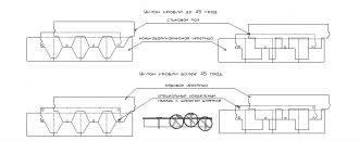 Последовательность строительства крыши дома – этапы работ, примеры на фото