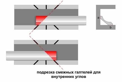 Как клеить плинтусы на потолок в углах