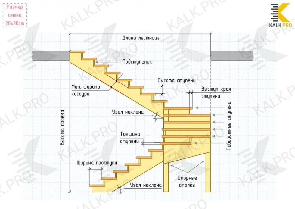 Лестница с забежными ступенями своими руками: чертежи, расчет и пошаговое руководство