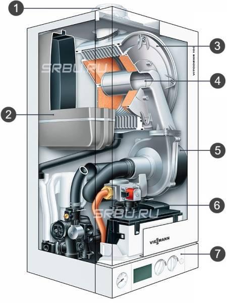 Конденсационный котел: тонкости установки и эксплуатации