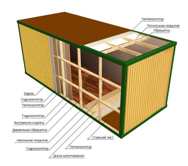 Оригинальные и функциональные дома из морских контейнеров: разрушаем мифы о контейнерном жилье