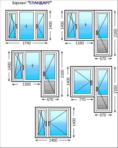 Размер окна стандарт для частных и панельных домов по госту - таблица