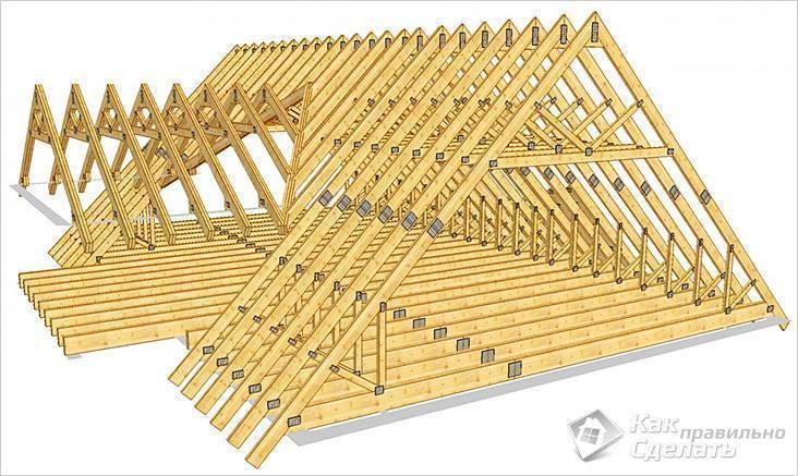 Стропильная система двускатной крыши (64 фото): шаг стропил конструкции, особенности устройства, как сделать своими руками