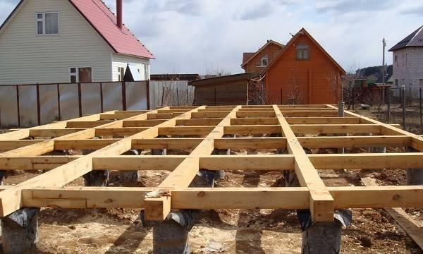 Ленточный фундамент для каркасного дома: выбор конструкции и пошаговая инструкция по строительству своими руками