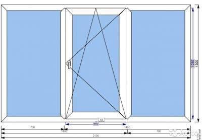 Как правильно рассчитать размер пластикового окна? что необходимо учитывать | а за окном