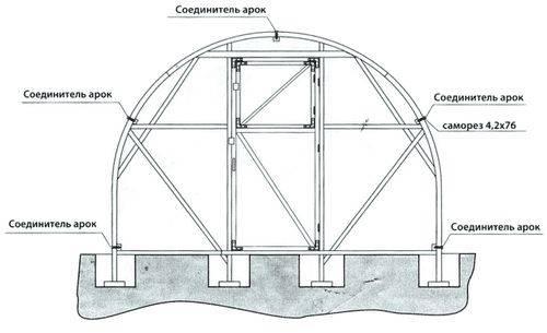 Монтаж поликарбоната: 90 фото описания материала и инструкции по его установке