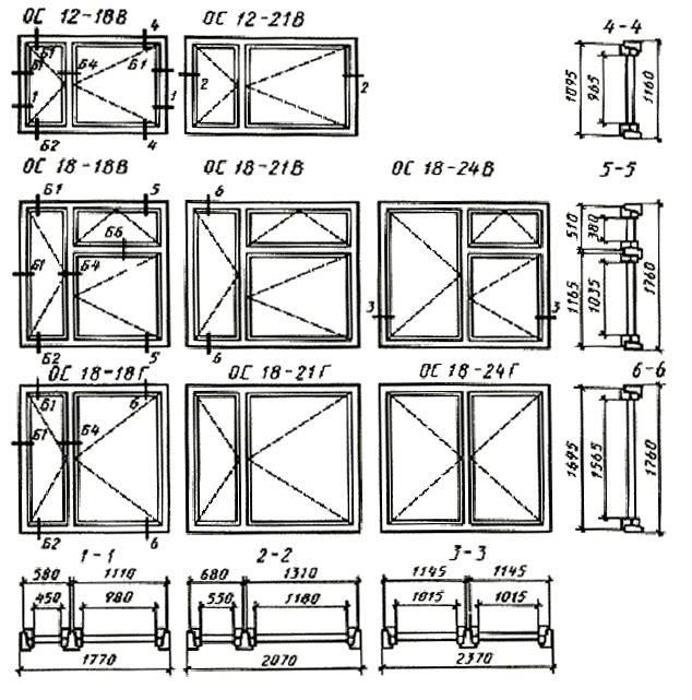 Каковы стандартные размеры окон для различных строений и жилых помещений