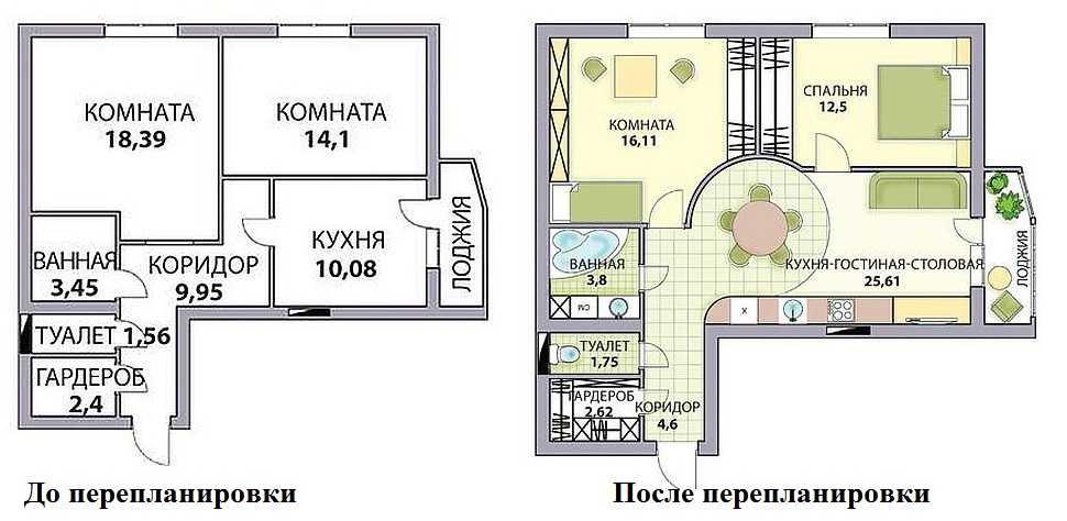 Перепланировка однокомнатной квартиры. разбор.