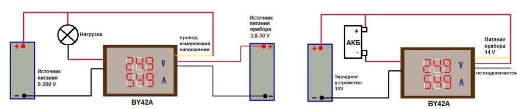 Разбираемся с электроизмерительными приборами