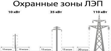 Пуэ-7 п.2.5.256-2.5.263 пересечение и сближение вл с автомобильными дорогами