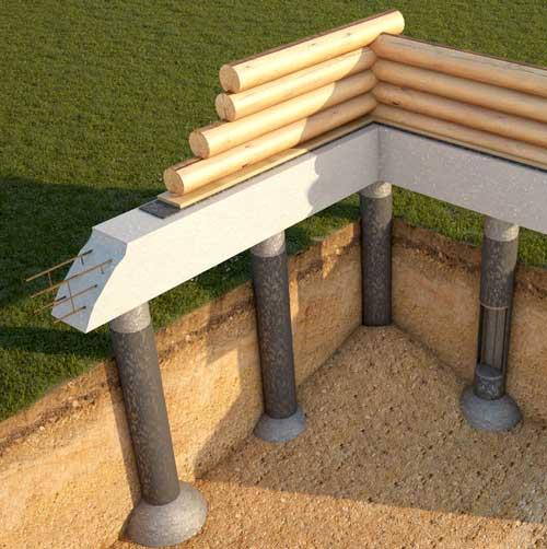 Фундамент тисэ: технология строительства своими руками