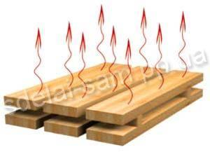 Сушка древесины. 4 практических примера | для тех, кто любит работать с деревом