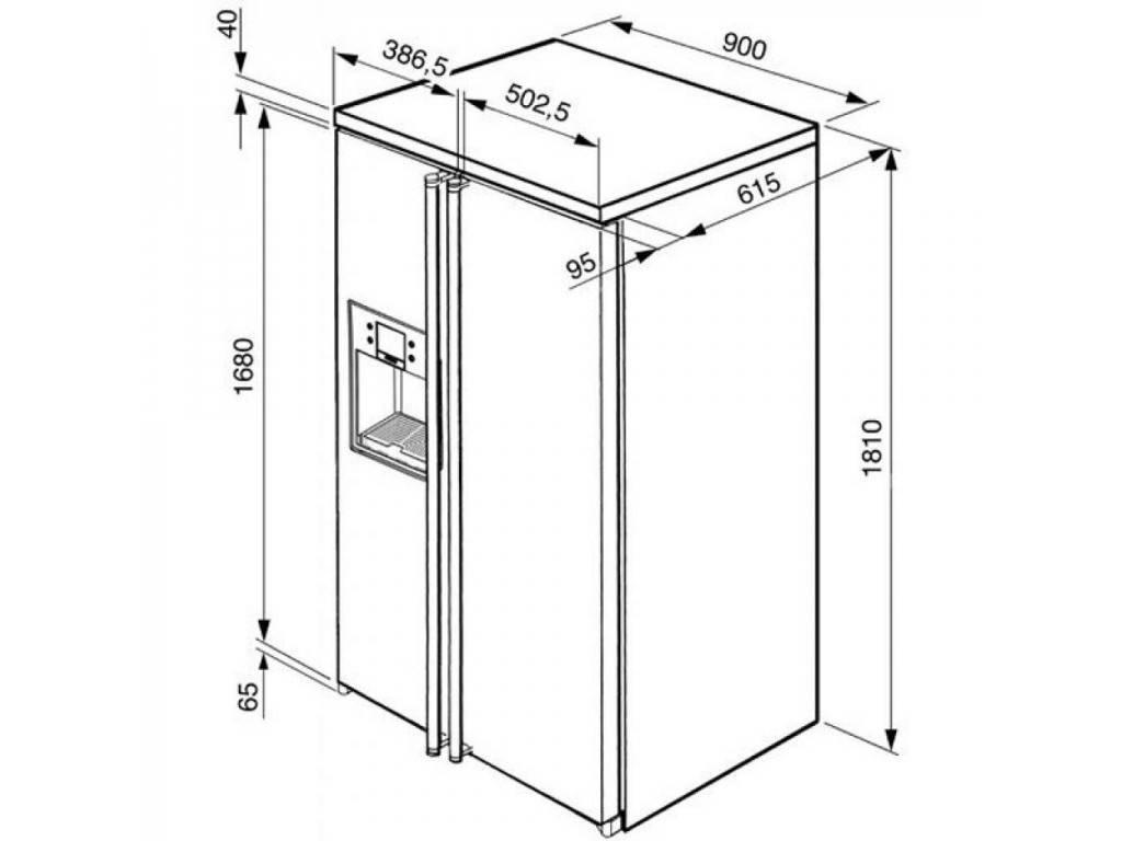 Стандартные размеры бытовых холодильников
