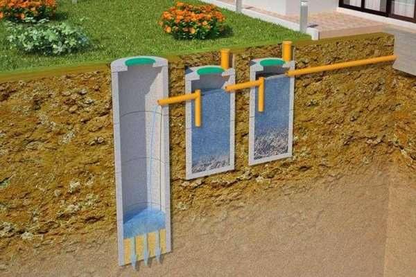 Погреб из бетонных колец своими руками: особенности строительства