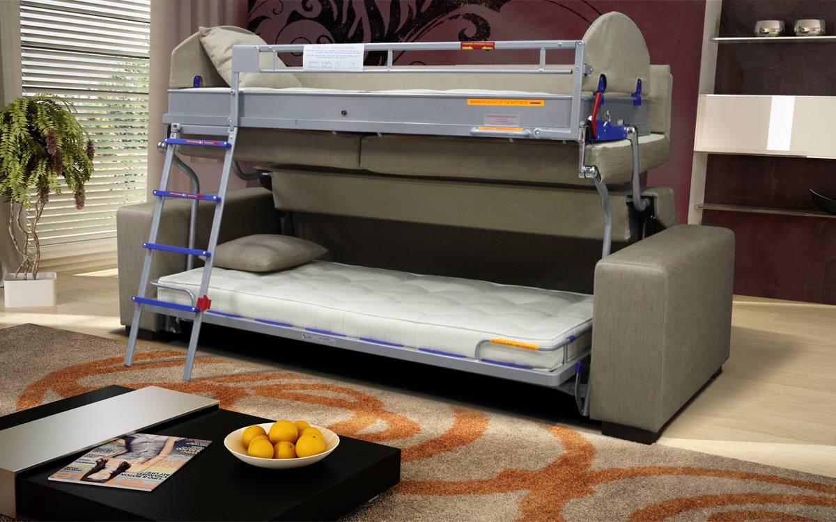 Двухъярусная кровать для подростков: виды и правила выбора - знать про все