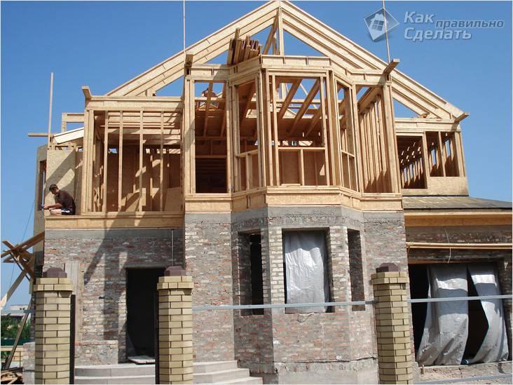 Технология строительства каркасного дома своими руками: от выбора каркаса до внутренней и внешней отделки