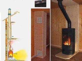 Печь-камин длительного горения для дачи: виды, как выбрать, лучшие производители