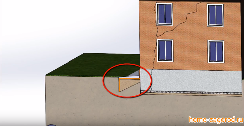 Фундамент под гараж (61 фото): делаем своими руками из пеноблоков и газобетона, глубина и правила заливки, ленточный фундамент