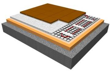 Минусы ушп (утепленная шведская плита) фундамента